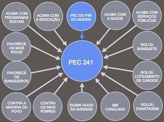 pec241-ppt